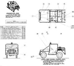 m a page  jeep tanker book m38 m38a1 m170 fire truck