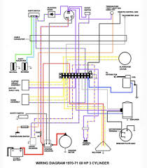 1976 evinrude wiring diagram 1976 wiring diagrams online