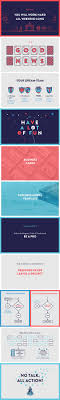 17 best ideas about simple powerpoint templates the designers guide to startup weekend powerpoint presentation design by iryna nezhynska via behance i love the simple colors and flat shapes