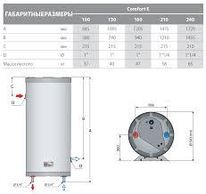Емкостной комбинированный <b>водонагреватель ACV Comfort E</b> 160
