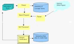 draw system architecture diagram photo album   diagramsdraw aws diagrams online using creately creately