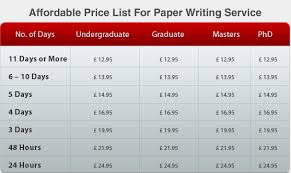 Buy Dissertation Service If You Need Dissertation To Buy Online Dissertation Help UK Purchase dissertation help service at affordable prices