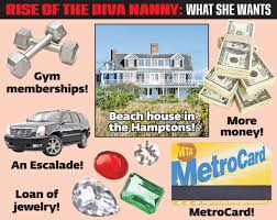 the rise of the diva nanny new york post modal trigger
