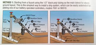 Small Picture How to build an easy drip irrigation system to save water and