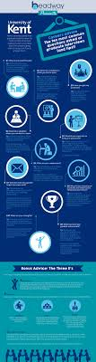 top 10 graduate interview questions visual ly top 10 graduate interview questions infographic