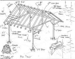 Home Plans  amp  Design   SHELTER HOUSE PLANSShelter Cottage House Plans