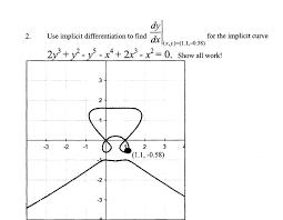 Write the equation in slope intercept form   Homework Service casestudyhouse   com