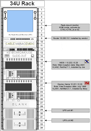 get it done  use visio to diagram your rack server equipment    rack server diagram  available for   as a visio file