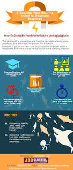 1000 images about resume tips resume tips 1000 images about resume tips resume tips infographic resume and interview
