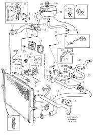 volvo s70 fuse box diagram volvo wiring diagrams