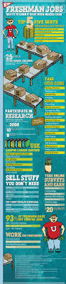 images about college articles info college freshman jobs how to earn and save cash in college infographic college
