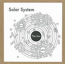 solar system essay topics   essay age persuasive essay topics hirschfeldart com solar system essay introduction