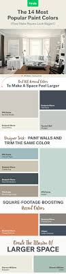 upper kitchen cabinets pbjstories screenbshotb: virtually expand your square footage with these popular hues there are some hard and fast