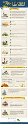 best images about esol cross cultural communication on this infographic explains the rules for tipping in various cultures