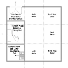 eight house opt 2 bedroom face kitchen bad feng shui