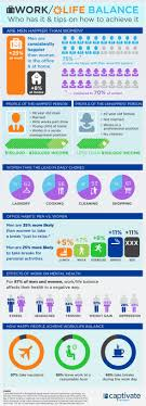 do men have better work life balance infographic the work life balance