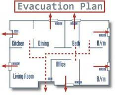 images about Safety Planning on Pinterest   Fire Safety    Fire Evacuation Planning