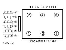 176 regal wiring diagram 1999 buick regal firing order vehiclepad 1997 pontiac grand prix spark plug wire diagram 1997