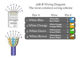 6 wire outlet wiring diagram cat6 wiring diagram uk cat6 wiring diagrams online cat6 wire diagram