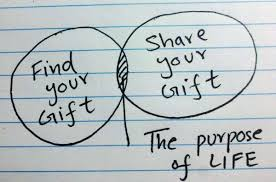 Image result for Images for discovering your purpose