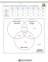 venn diagram worksheet th grade circle venn diagram sheet