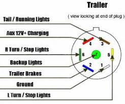 7 pin blade trailer wiring diagram images wiring diagram for 13 7 blade trailer wiring diagram wire color tractor parts