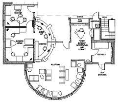 Dental Office Blueprint Business Design And