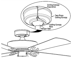 ceiling fans wiring installation ceiling free image about wiring on ceiling fan chain switch wiring diagram internal