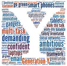how to motivate your gen y employees zestfor generation y in word collage