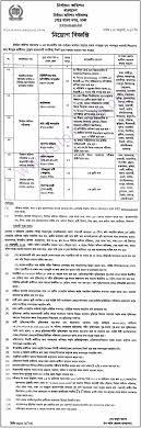 election commission secretariat job circular this file election commission job circular 2015 jpg