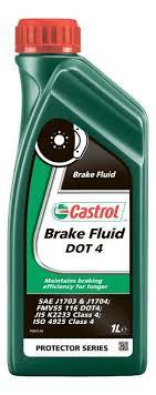 <b>Тормозные жидкости Castrol</b> - купить <b>тормозную жидкость</b> ...