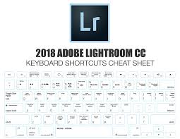 2018 Adobe Lightroom <b>Keyboard</b> Shortcuts Cheat <b>Sheet</b> - Make A ...