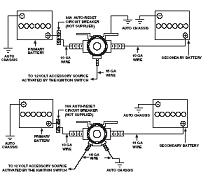 similiar tractor trailer wiring diagram keywords trailer plug wiring diagram on tractor trailer plug wiring diagram 7