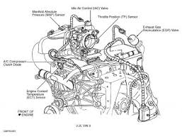 chevy s vacum lines on the engine this is the only vacuum diagram i could for the 4cylinder s