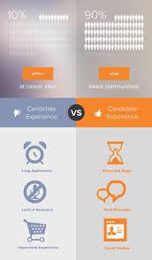 infographic talent acquisition ascendify infographic ascendify1 infographic ascendify2