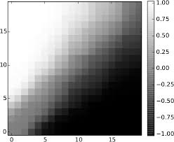 Approximate dynamic programming for two-player zero-sum Markov ...