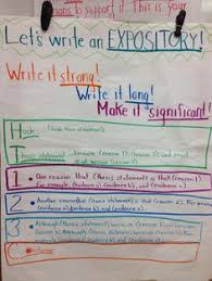 do you and the o    jays on pinterestwriter    s workshop  writing an expository essay  i always rap ht  c   the kids as