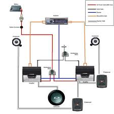wiring diagram car amps ireleast info amp wiring amp image wiring diagram wiring diagram
