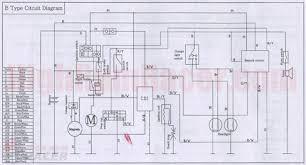 atv fuse box diagram mini atv wiring diagram mini wiring diagrams description buyang70 wd mini atv wiring diagram