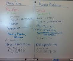 animal farm research paper russian revolution coursework