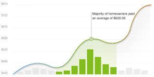 reglazing tile certified green: bathtub glazing ideas osbdata home bathtub reglazing worthington mn ideas