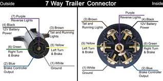 camper plug wiring diagram images wiring for truck bed camper and battery isolator recommendation ford