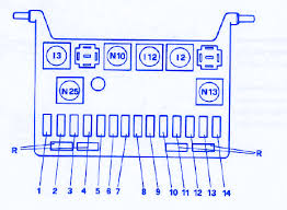 alfa romeo alfetta fuse box block circuit breaker diagram alfa romeo 169 1991 under the dash fuse box block circuit breaker diagram