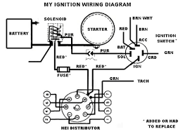 msd ignition wiring diagram 6a for chevy 305 wiring diagram nova flatlined try n to charge the paddles archive chevy msd ignition wiring diagrams