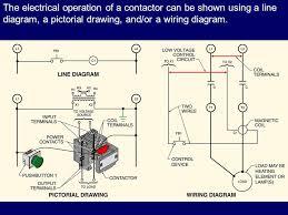 h2 panel wiring diagram h2 image wiring diagram sie panel wiring sie wiring diagrams car on h2 panel wiring diagram