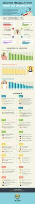 15 must see job satisfaction pins business management the personality test that ll reveal if you ll be successful