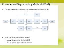 pmp training    project time management     activities a  a b  b    precedence diagramming method