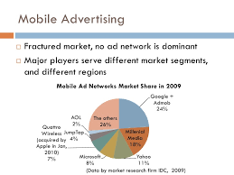 top 100 mobile ad networks