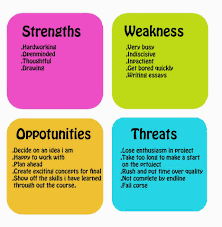 list of strengths for job interview