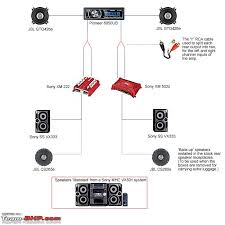 sony car stereo wiring diagram the stereo layout of an updated diy story home audio speaker boxes in a car